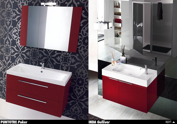How To Furnish The Bathroom During The Economical Crisis